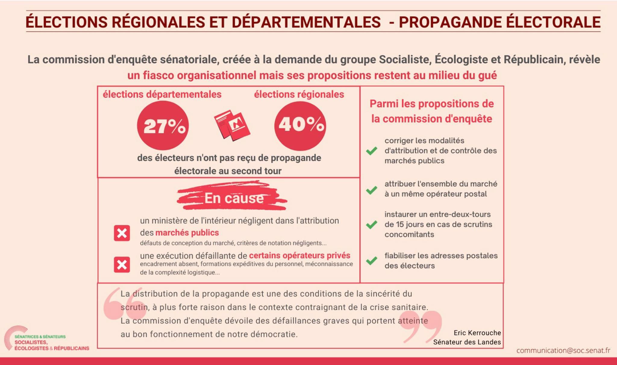 """Featured image for """"Distribution de la propagande électorale I Commission d'enquête sénatoriale"""""""