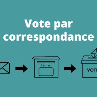 Vote par correspondance : work in progress